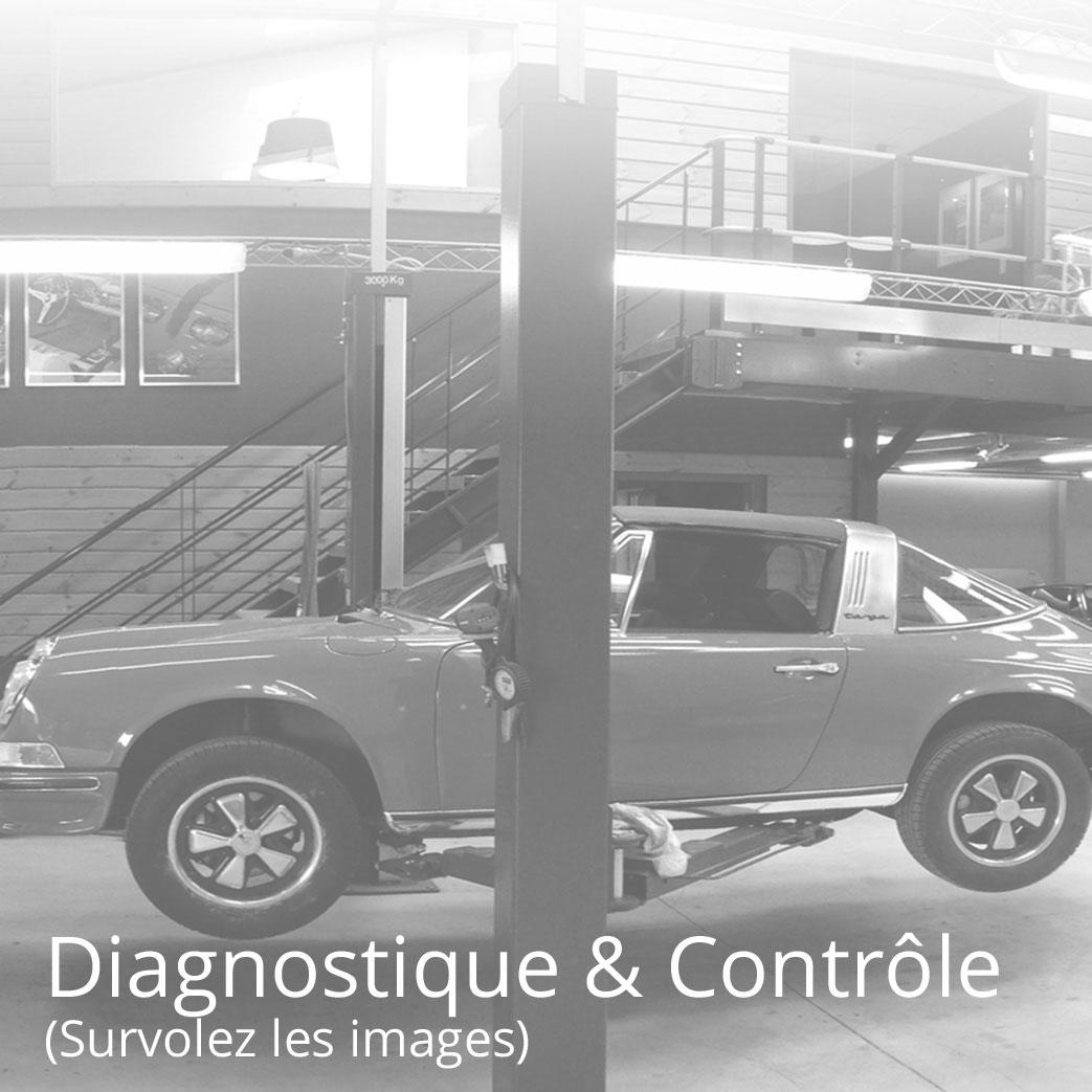 Diagnostique & Contrôle